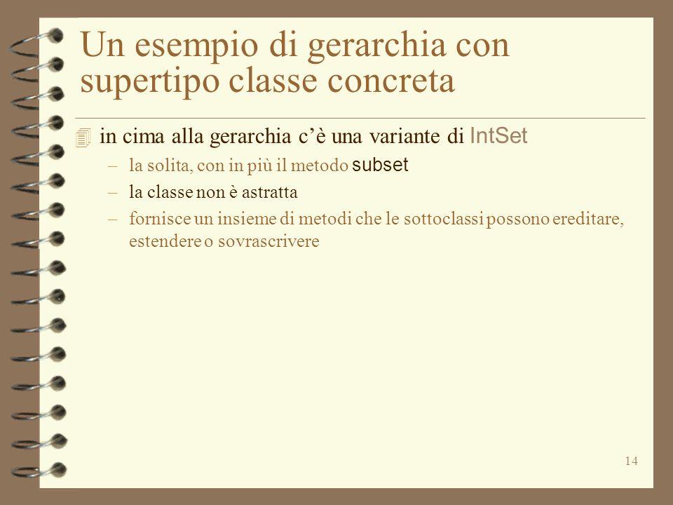 Un esempio di gerarchia con supertipo classe concreta