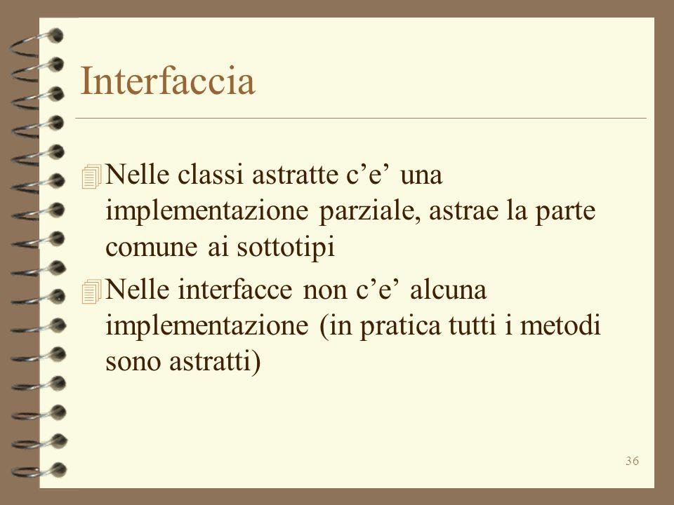 Interfaccia Nelle classi astratte c'e' una implementazione parziale, astrae la parte comune ai sottotipi.