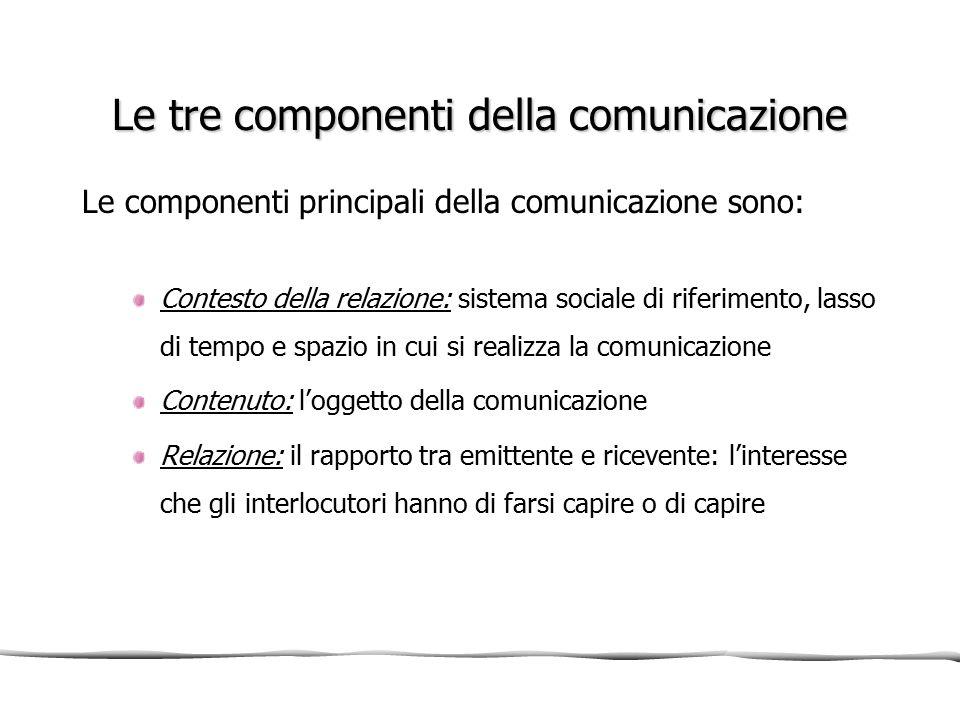 Le tre componenti della comunicazione