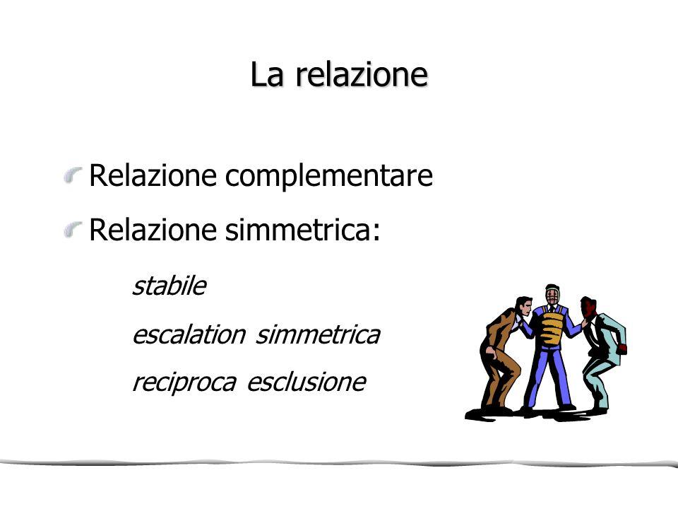 La relazione Relazione complementare Relazione simmetrica: stabile
