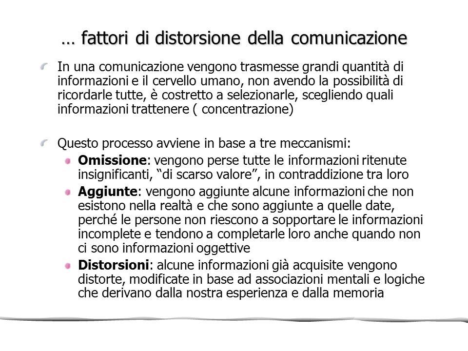 … fattori di distorsione della comunicazione