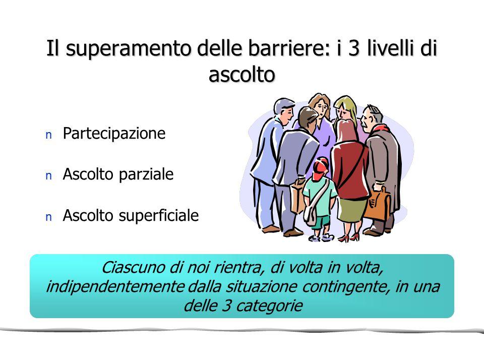 Il superamento delle barriere: i 3 livelli di ascolto