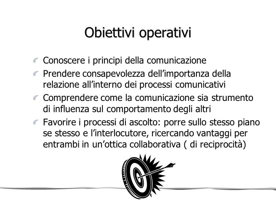 Obiettivi operativi Conoscere i principi della comunicazione