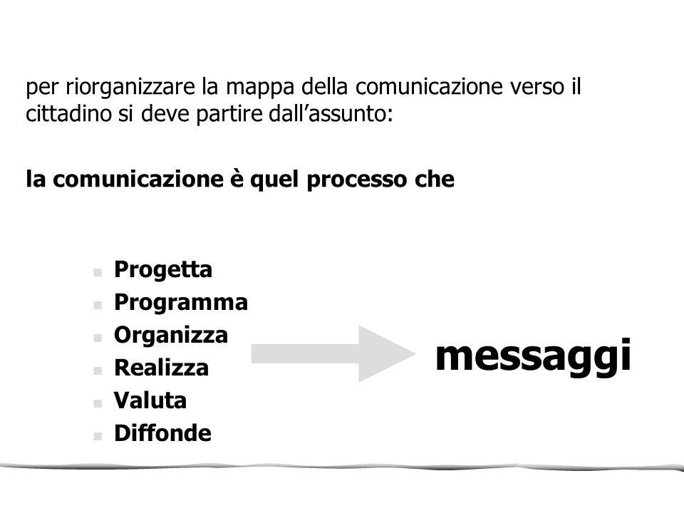 per riorganizzare la mappa della comunicazione verso il cittadino si deve partire dall'assunto: