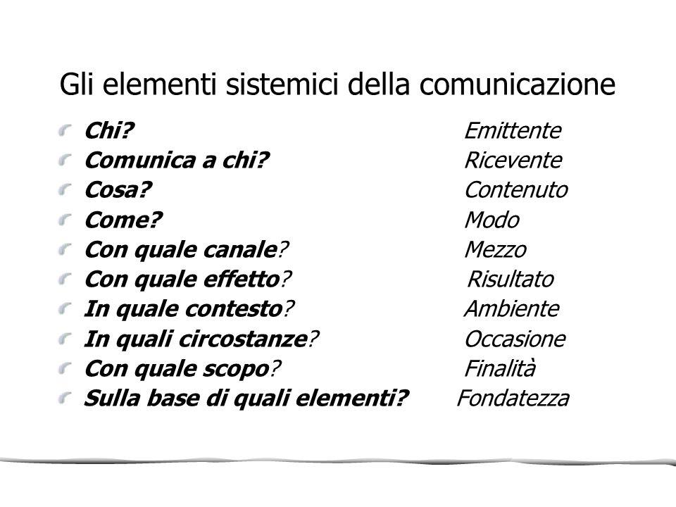 Gli elementi sistemici della comunicazione