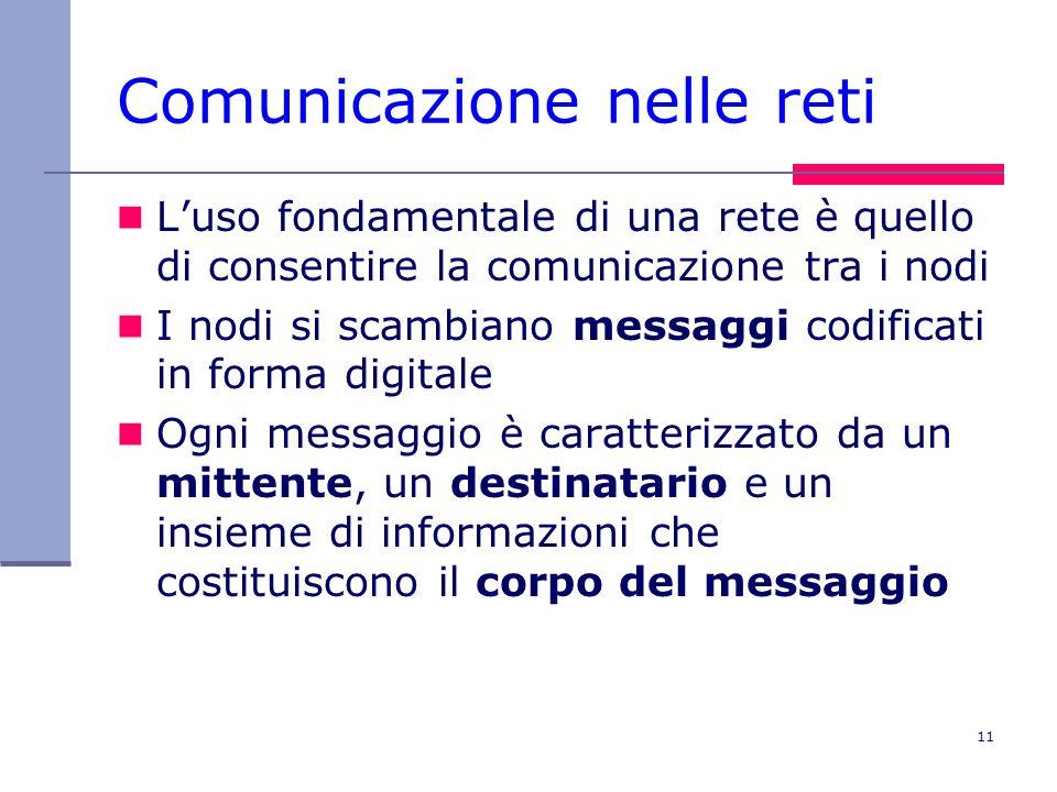 Comunicazione nelle reti