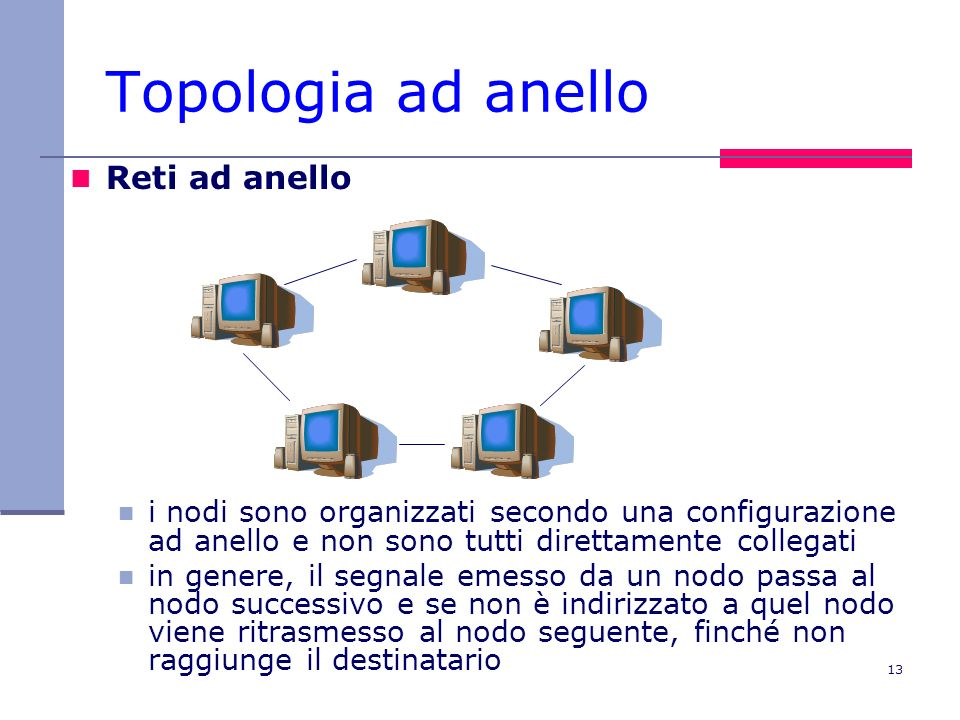 Topologia ad anello Reti ad anello