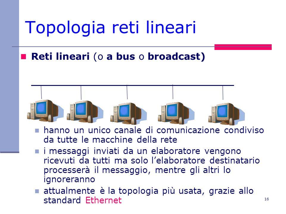 Topologia reti lineari