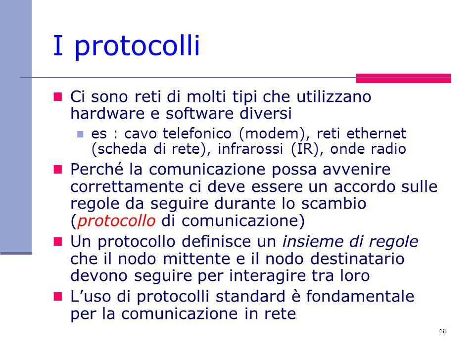 I protocolli Ci sono reti di molti tipi che utilizzano hardware e software diversi.