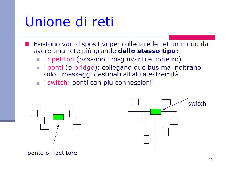 Unione di reti Esistono vari dispositivi per collegare le reti in modo da avere una rete più grande dello stesso tipo: