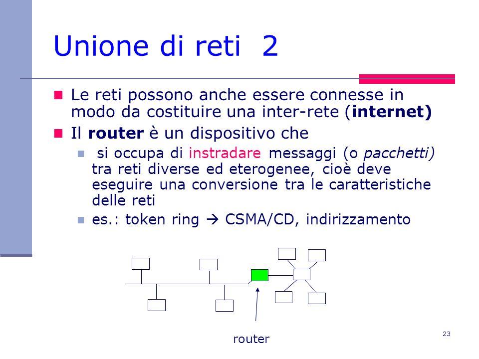 Unione di reti 2 Le reti possono anche essere connesse in modo da costituire una inter-rete (internet)