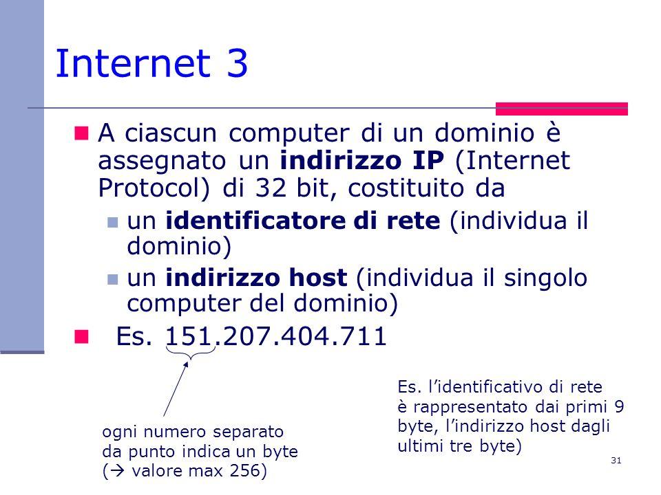 Internet 3 A ciascun computer di un dominio è assegnato un indirizzo IP (Internet Protocol) di 32 bit, costituito da.