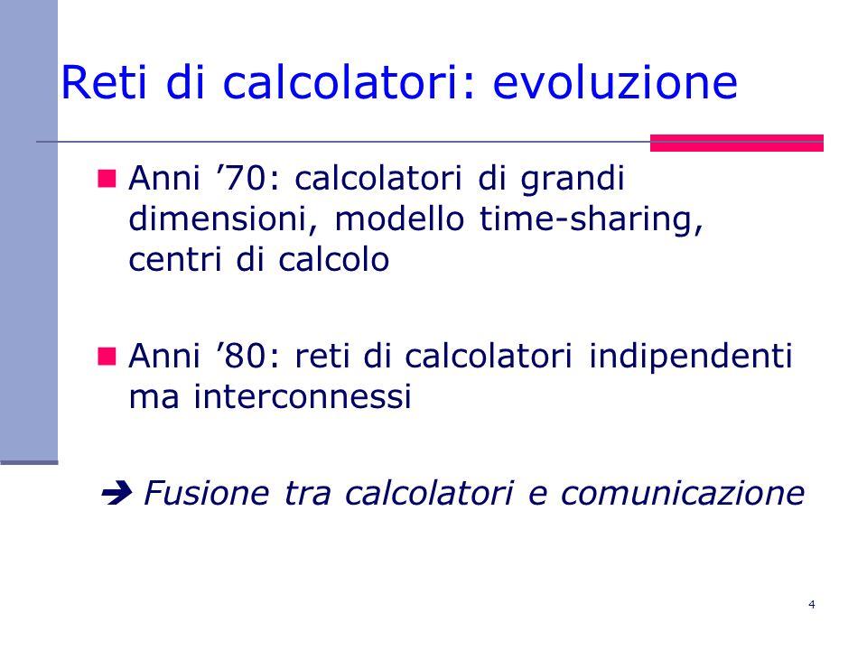 Reti di calcolatori: evoluzione