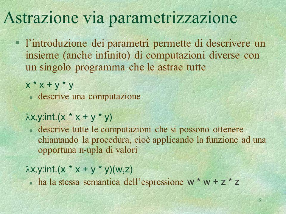 Astrazione via parametrizzazione