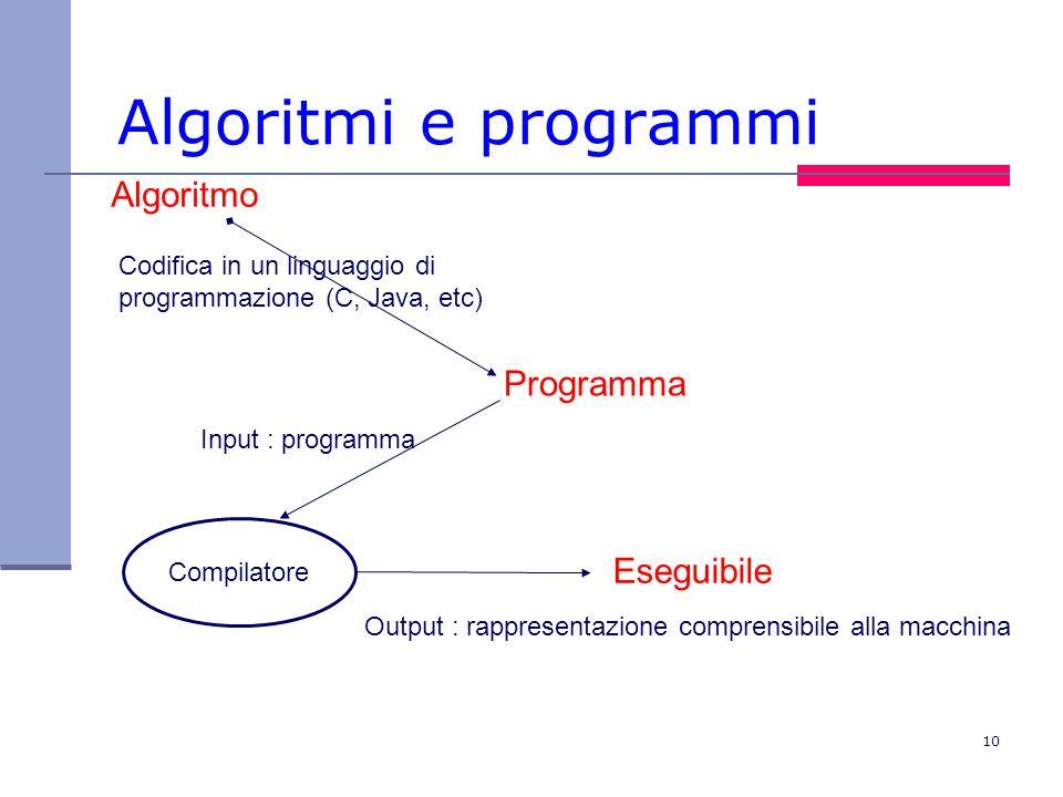 Algoritmi e programmi Algoritmo Programma Eseguibile