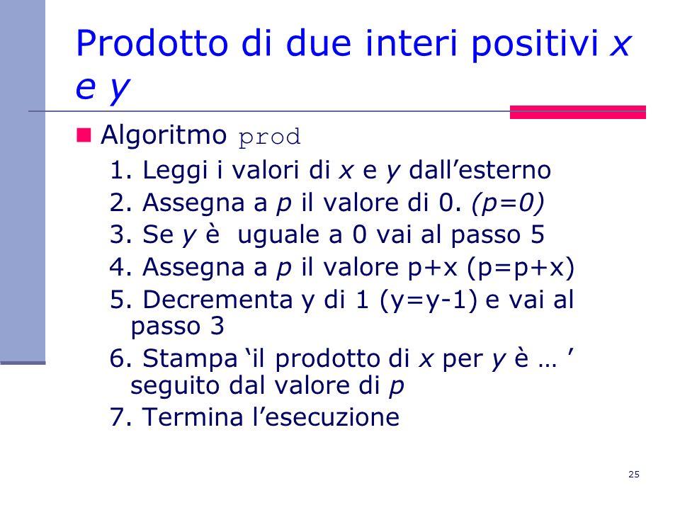 Prodotto di due interi positivi x e y