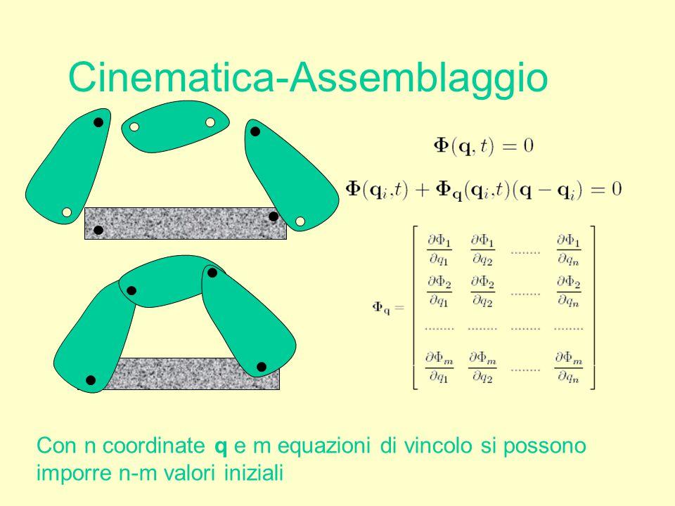 Cinematica-Assemblaggio