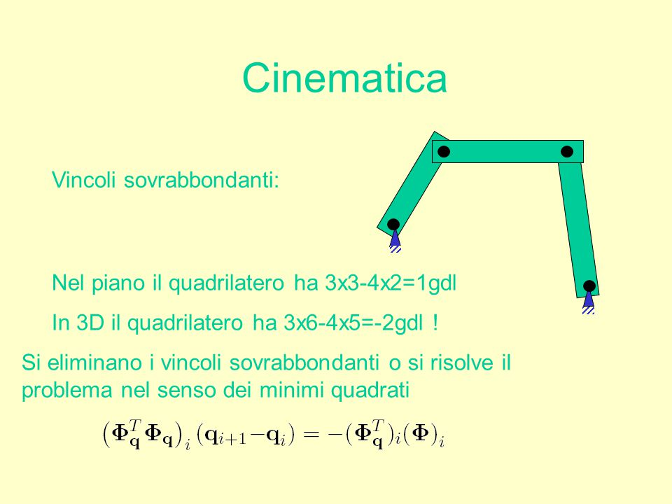 Cinematica Vincoli sovrabbondanti: