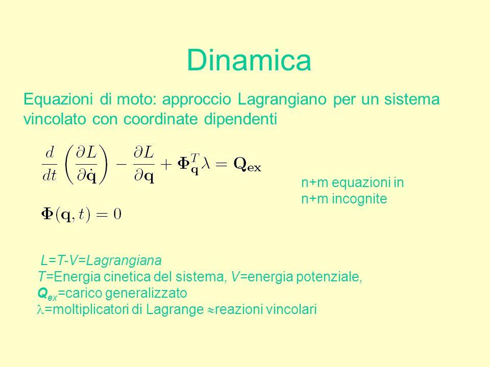 Dinamica Equazioni di moto: approccio Lagrangiano per un sistema vincolato con coordinate dipendenti.