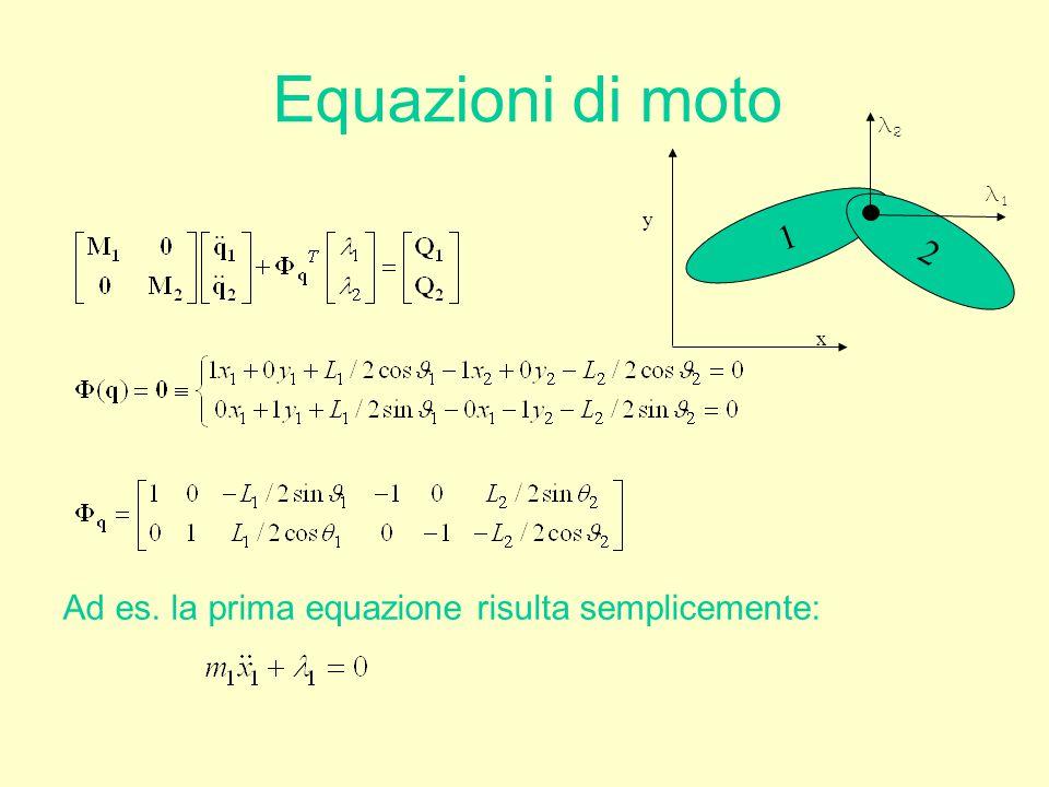 Equazioni di moto 1 2 Ad es. la prima equazione risulta semplicemente:
