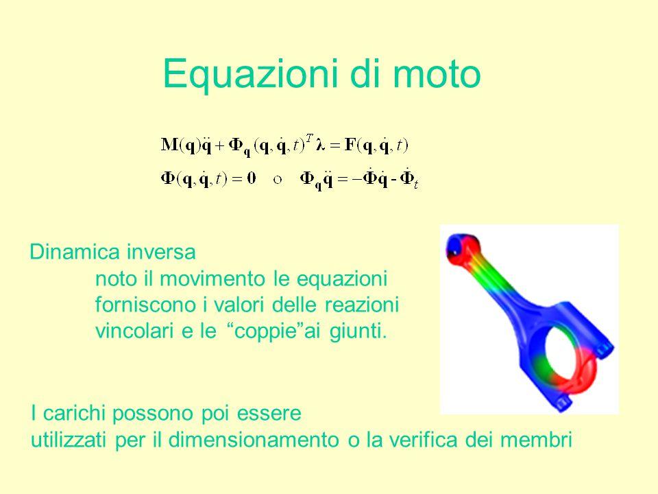 Equazioni di moto Dinamica inversa