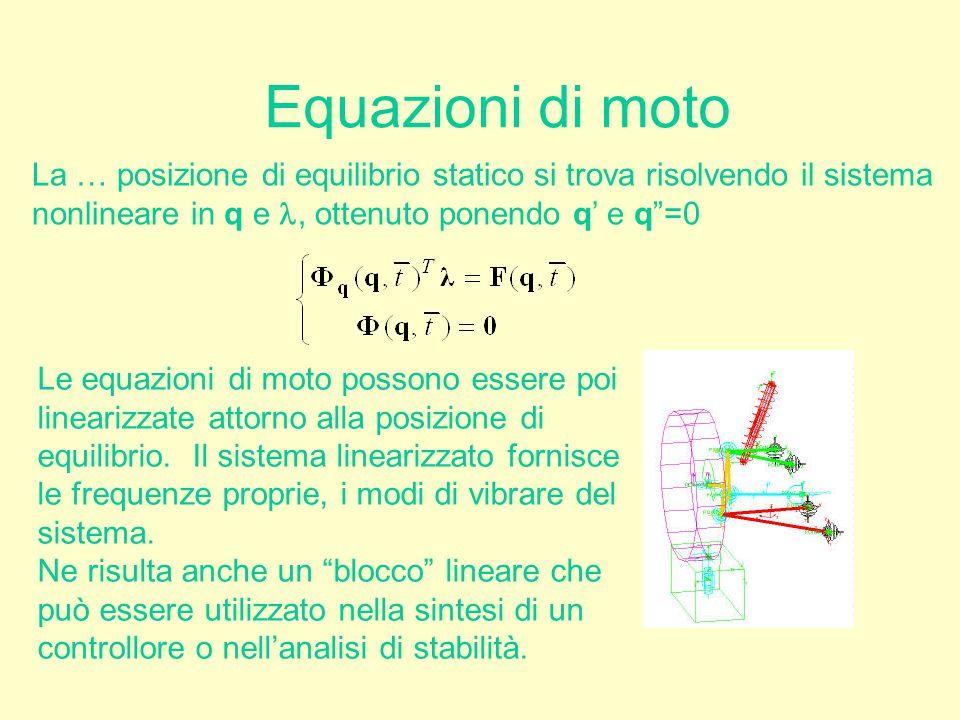 Equazioni di moto La … posizione di equilibrio statico si trova risolvendo il sistema. nonlineare in q e , ottenuto ponendo q' e q =0.