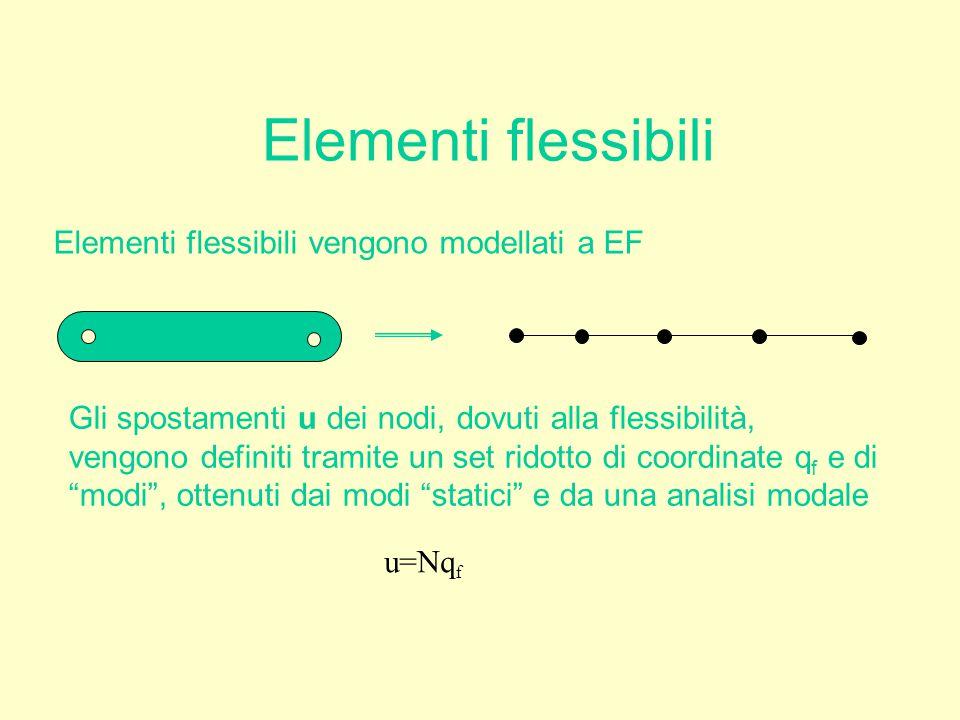 Elementi flessibili Elementi flessibili vengono modellati a EF