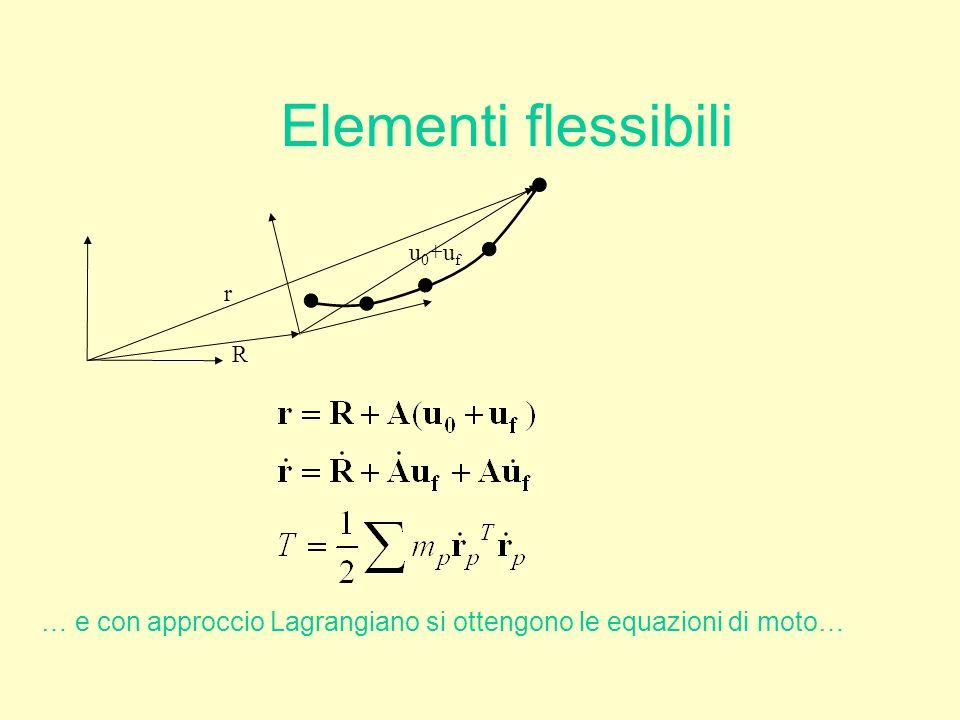 Elementi flessibili u0+uf r R … e con approccio Lagrangiano si ottengono le equazioni di moto…
