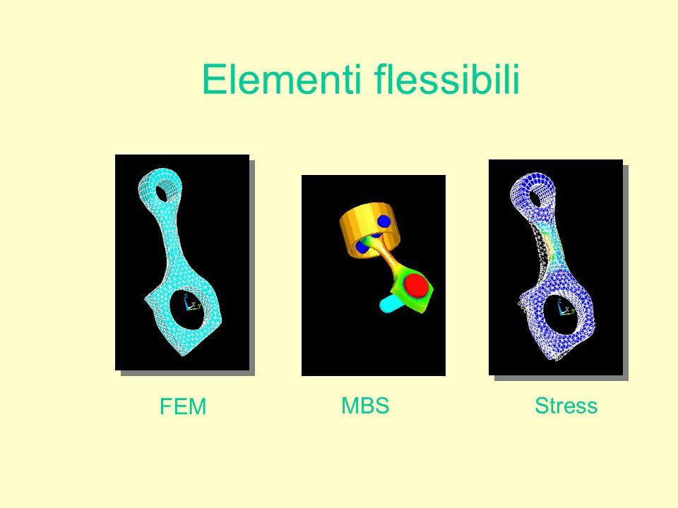 Elementi flessibili FEM MBS Stress