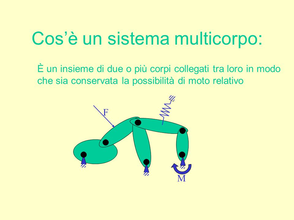 Cos'è un sistema multicorpo: