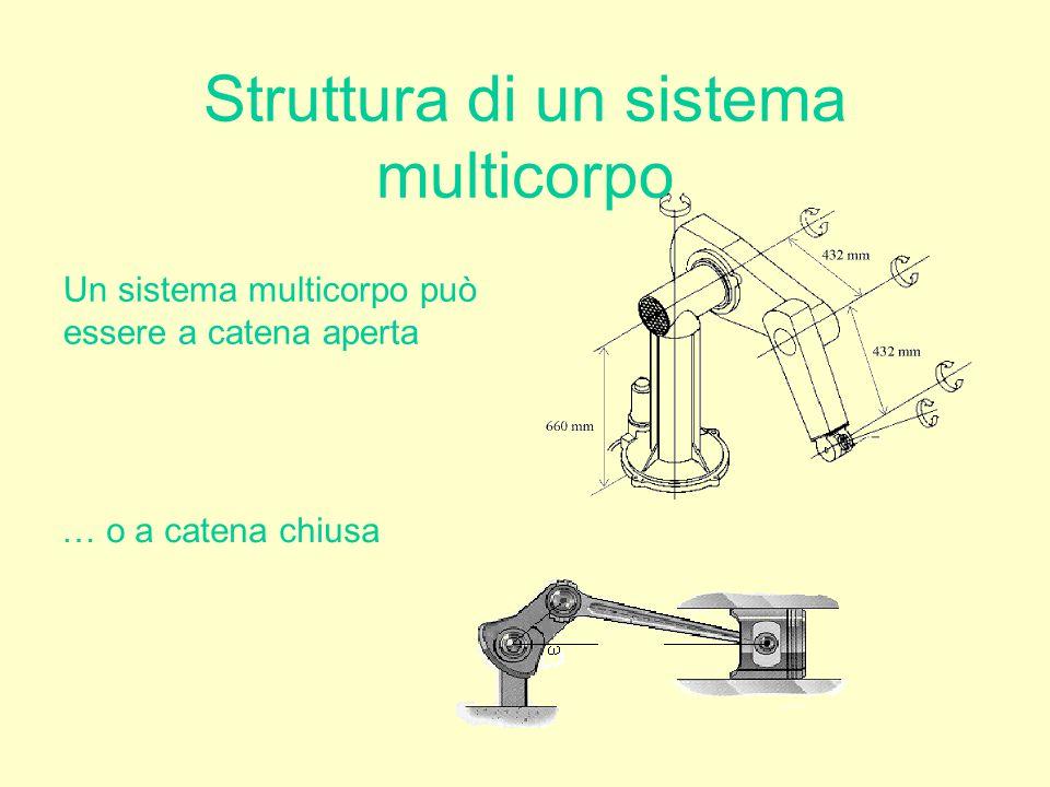 Struttura di un sistema multicorpo