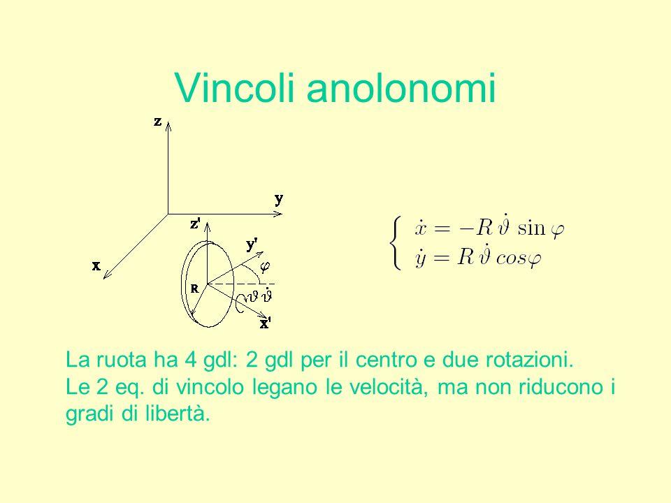 Vincoli anolonomi La ruota ha 4 gdl: 2 gdl per il centro e due rotazioni.