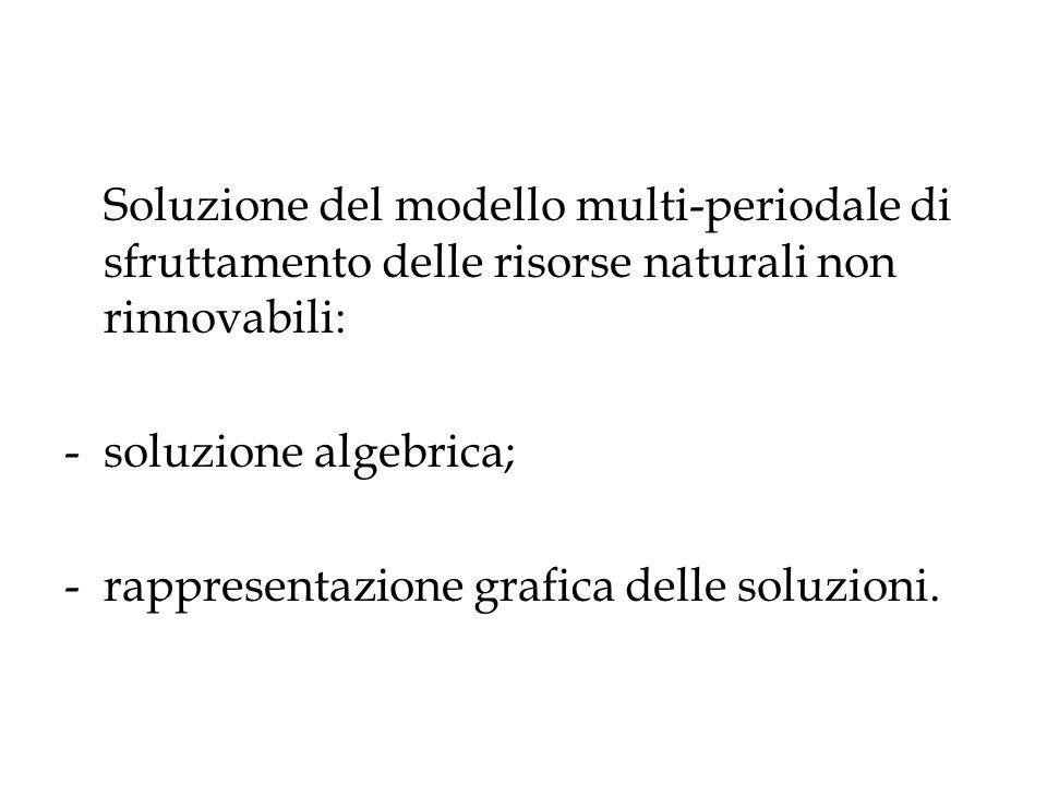 Soluzione del modello multi-periodale di sfruttamento delle risorse naturali non rinnovabili:
