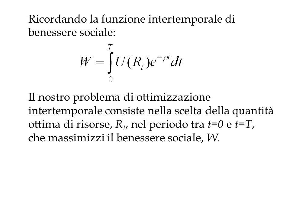 Ricordando la funzione intertemporale di benessere sociale:
