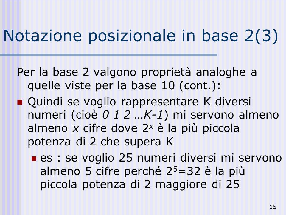 Notazione posizionale in base 2(3)