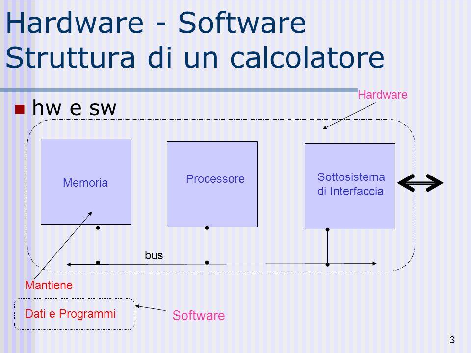 Hardware - Software Struttura di un calcolatore
