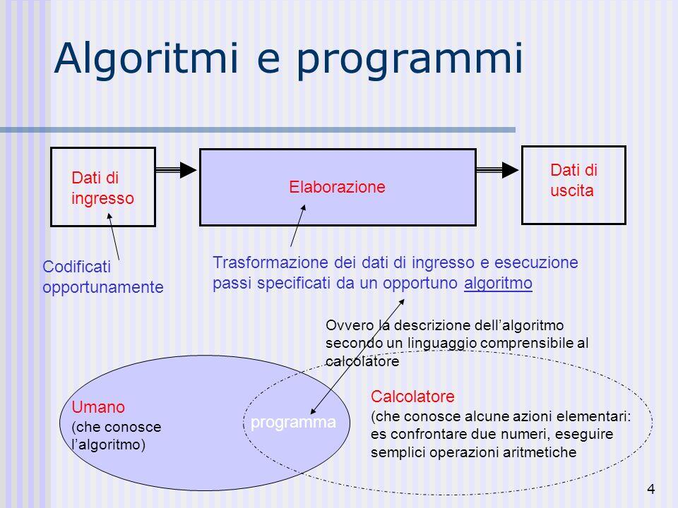 Algoritmi e programmi Dati di Elaborazione Dati di uscita ingresso