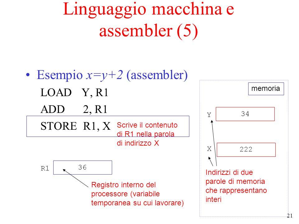 Linguaggio macchina e assembler (5)