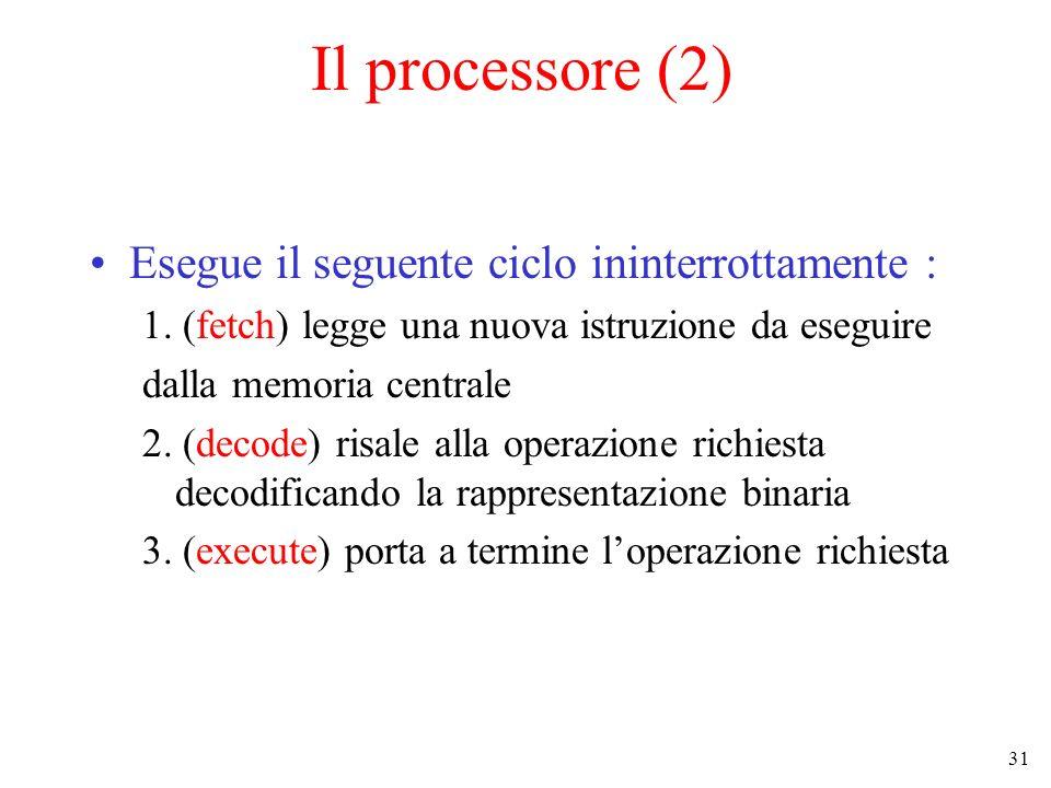 Il processore (2) Esegue il seguente ciclo ininterrottamente :