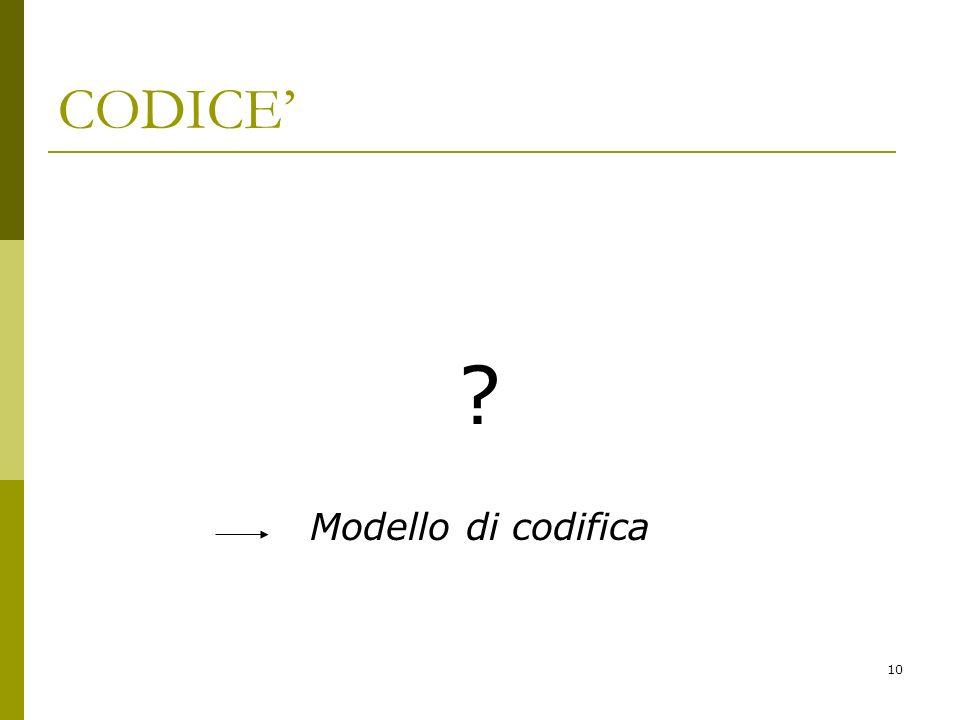 CODICE' Modello di codifica