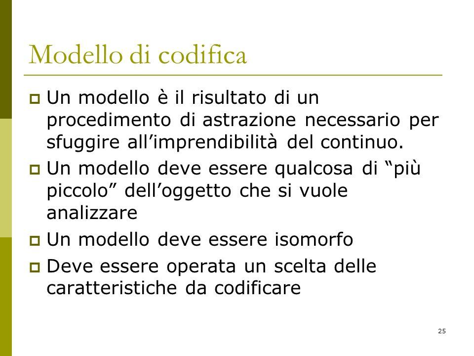 Modello di codifica Un modello è il risultato di un procedimento di astrazione necessario per sfuggire all'imprendibilità del continuo.
