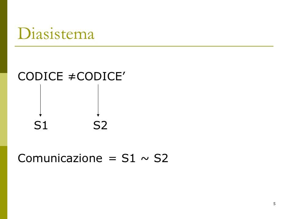 Diasistema CODICE ≠CODICE' S1 S2 Comunicazione = S1 ~ S2
