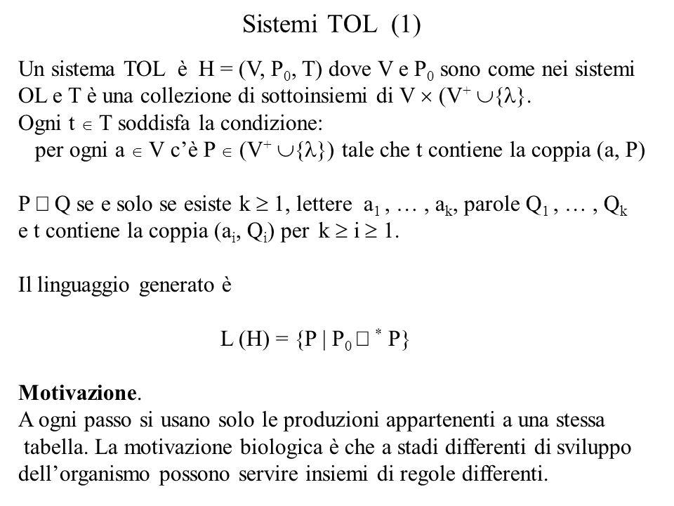 Sistemi TOL (1) Un sistema TOL è H = (V, P0, T) dove V e P0 sono come nei sistemi. OL e T è una collezione di sottoinsiemi di V  (V+ {l}.