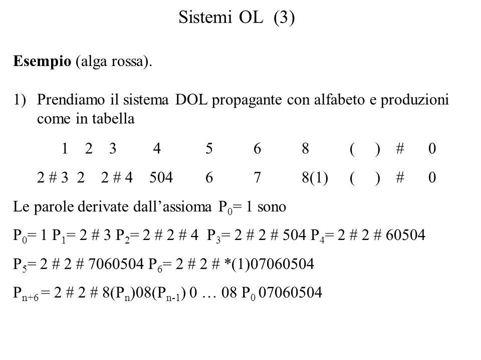 Sistemi OL (3) Esempio (alga rossa).