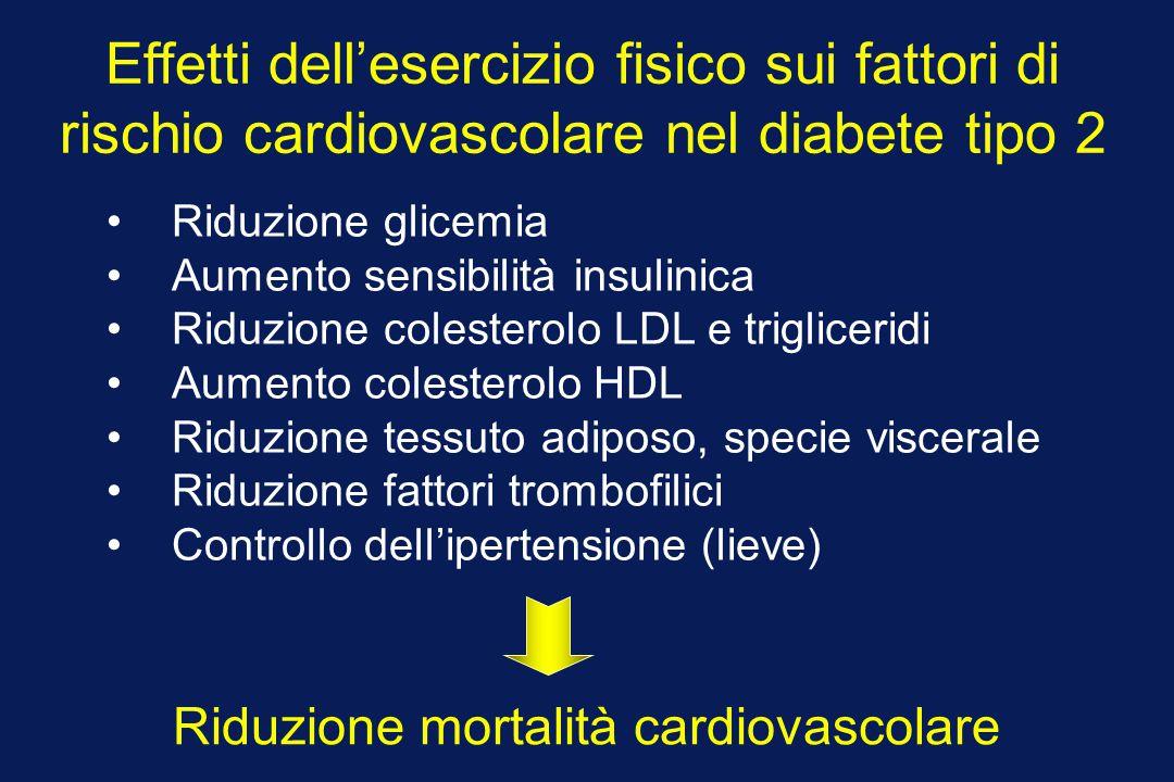 Riduzione mortalità cardiovascolare