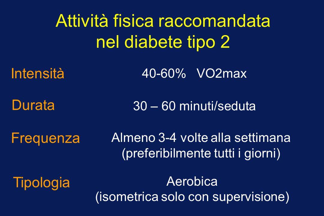Attività fisica raccomandata nel diabete tipo 2
