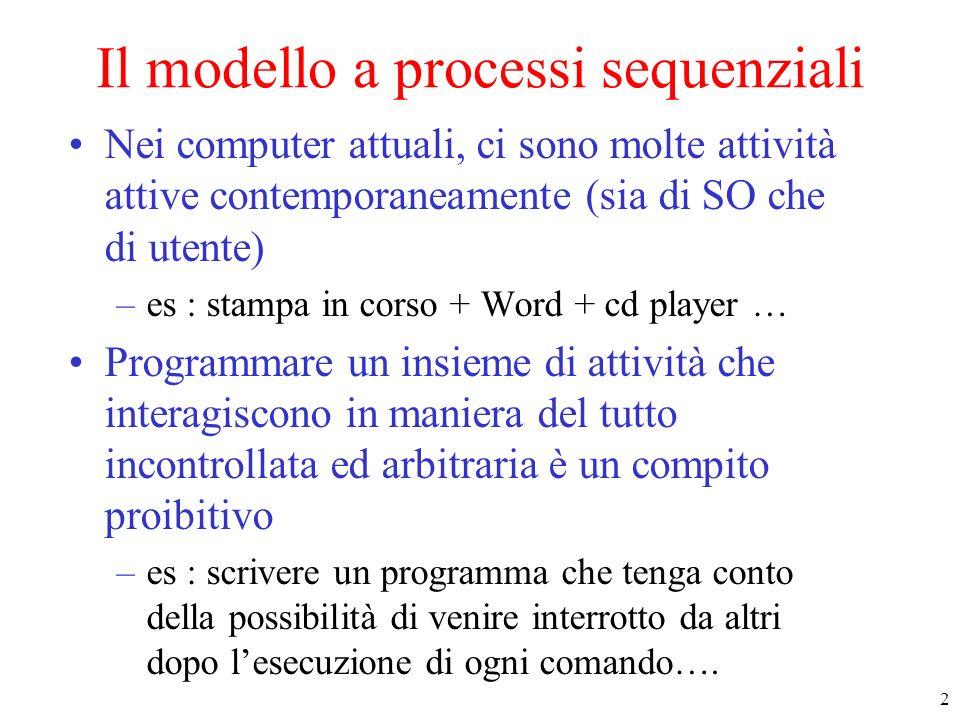 Il modello a processi sequenziali