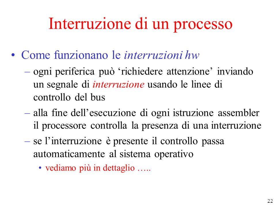 Interruzione di un processo