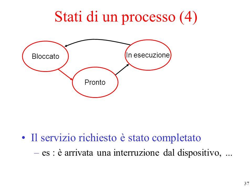 Stati di un processo (4) Il servizio richiesto è stato completato