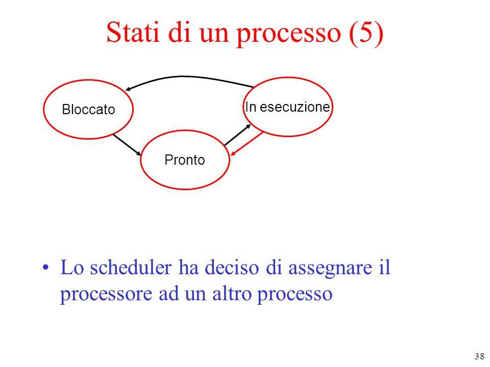 Stati di un processo (5) Bloccato. In esecuzione.